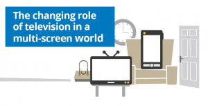 changing role of television in a multi-screen world